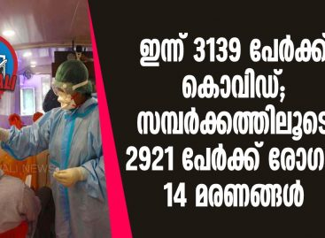 ഇന്ന് 3139 പേര്ക്ക് കൊവിഡ്; സമ്ബര്ക്കത്തിലൂടെ 2921 പേര്ക്ക് രോഗം: 14 മരണങ്ങള്